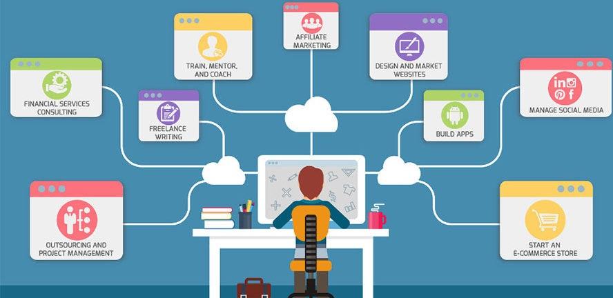 Nhược điểm của khởi nghiệp kinh doanh bán hàng online