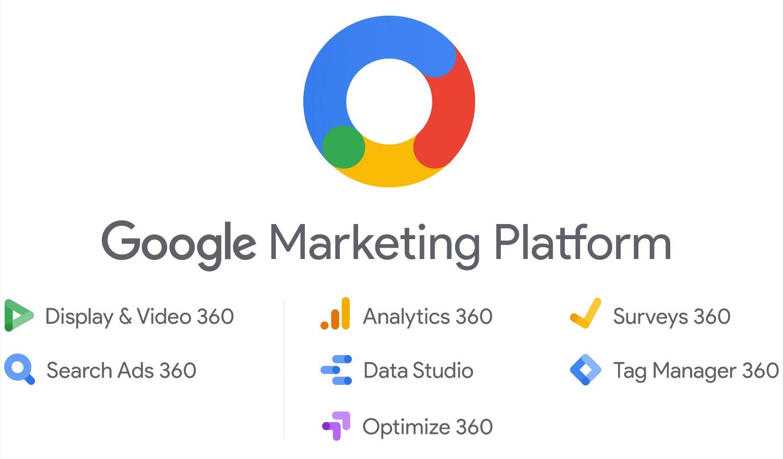 Tận dụng mạng tìm kiếm google để quảng cáo bán hàng online miễn phí