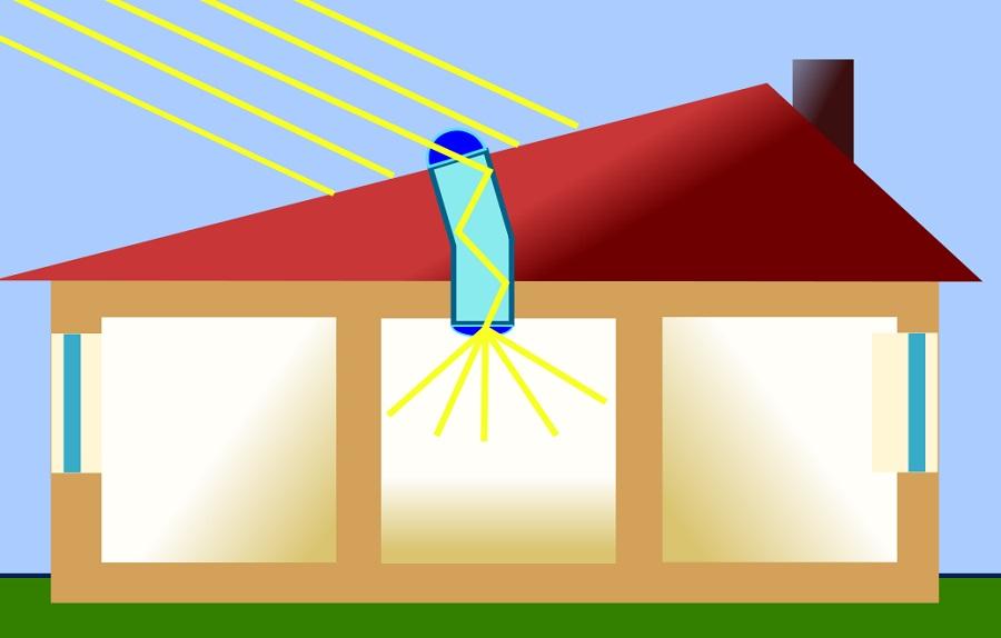 Cách chiếu sáng trong nhà bằng ánh sáng tự nhiên