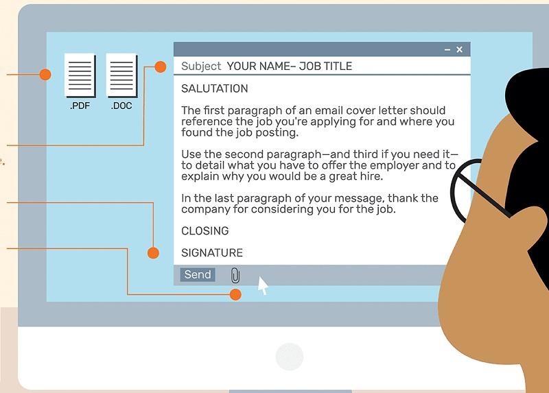 Kiểm tra thật kỹ lỗi chính tả trong phần nội dung của CV xin việc